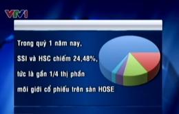 SSI và HSC chiếm 1/4 thị phần giao dịch HOSE