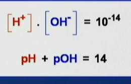 Sự điện li, pH của dung dịch