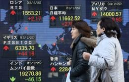 Cổ phiếu châu Á tăng đầu tuần
