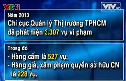 Năm 2013, Quản lý thị trường TP.HCM phát hiện hơn 3.300 vụ vi phạm