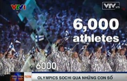 Olympic Sochi 2014 và những con số ấn tượng