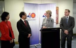 Australia với châu Á: Làm bạn để thành công