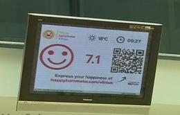 Dụng cụ đo hạnh phúc ở Litva