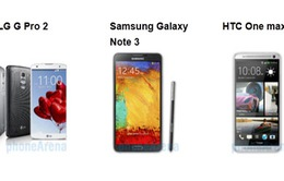 So sánh nhanh G Pro 2, Note 3 và HTC One max