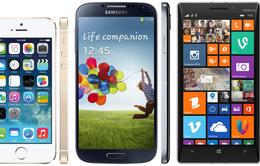 Bạn có kế hoạch chuyển sang hệ điều hành smartphone khác?