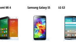So sánh nhanh Xiaomi Mi 4, Galaxy S5 và LG G3