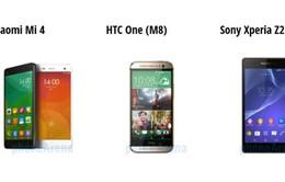 Xiaomi Mi 4 có cạnh tranh được với One M8, Xperia Z2?
