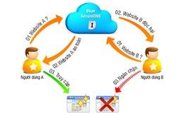 Dịch vụ bảo vệ truy cập web miễn phí ra mắt