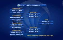Bốc thăm tứ kết AFC Cup: Hai đội bóng của Việt Nam gặp khó