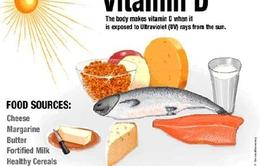 Bệnh còi xương ở trẻ và vai trò của vitamin D
