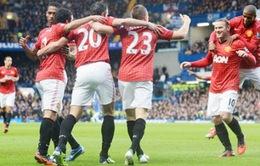 Vòng 18 Premier League: Quà Giáng sinh cho đại gia