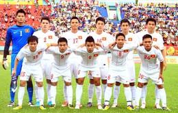 VFF tính đưa U23 Việt Nam đi tập huấn châu Âu