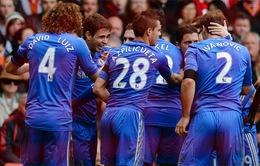 2h05, K+1, Basel – Chelsea: Chiếc cúp cuối cùng