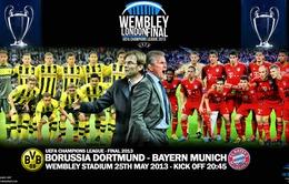 Chung kết Champions League: Vinh quang của riêng người Đức