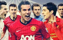 Những dự đoán cho Premier League mùa giải 2013-2014