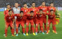 BXH FIFA tháng 11: Việt Nam tụt xuống vị trí thứ 6 khu vực ĐNA