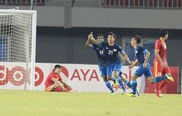 SEA Games 27 ngày 10/12: U23 Việt Nam nhận trái đắng