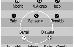 1h00 ngày 10/3, Thể thao TV Trực tiếp Real Madrid - Levante