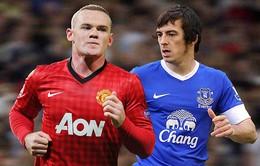 Everton - Man Utd: Giấc mộng trời Âu (22h10, K+1)