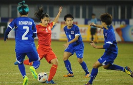 Tuyển nữ Việt Nam đối đầu Thái Lan để tranh vé dự World Cup