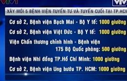 Xây mới 5 bệnh viện, viện tuyến TƯ và tuyến cuối tại TP.HCM