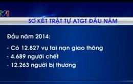 Gần 4.700 người chết vì TNGT trong nửa năm 2014