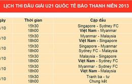 5 đội bóng tranh tài tại giải U21 Quốc tế Báo Thanh Niên 2013