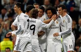 KQ các trận bóng đá châu Âu rạng sáng 10/03/2014