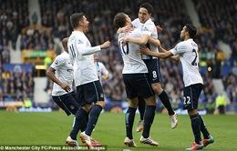 Man City – 150 bàn thắng và hơn thế nữa!