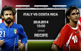 World Cup, bảng D, Italy – Costa Rica: Cuộc chơi của Bianconeri (23h00, 20/6, VTV6)