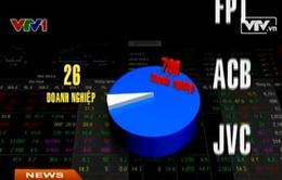 Tăng tỷ lệ sở hữu hay nâng chất lượng cổ phiếu?