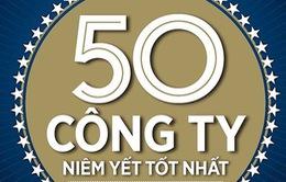 Forbes công bố 50 công ty niêm yết tốt nhất Việt Nam