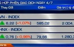 Thị trường chứng khoán tăng đột biến