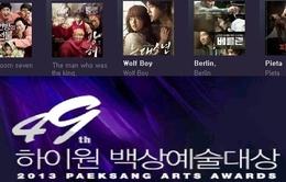 Công bố đề cử giải thưởng Baeksang lần thứ 49