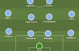 Hé lộ đội hình chính thức Man City mùa giải 2014/2015