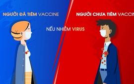 Vaccine - Hành trình miễn dịch số 2: Sau khi tiêm vaccine, cơ thể có bị nhiễm virus SARS-CoV-2?