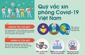 Quỹ vaccine phòng chống COVID-19