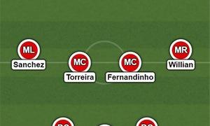 Đội hình ngôi sao Nam Mỹ khuấy đảo Ngoại hạng Anh 2018/19