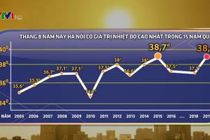 Bắc Bộ nắng nóng gay gắt, nhiệt độ Hà Nội ngày 14/8 trên 38 độ C