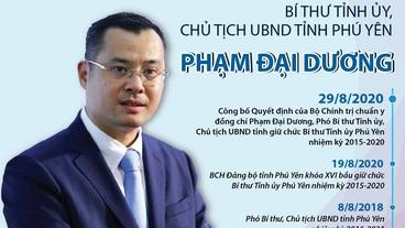 [INFOGRAPHIC] Chân dung tân Bí thư Tỉnh ủy tỉnh Phú Yên Phạm Đại Dương