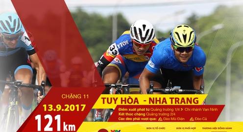 Lộ trình chặng 11 giải xe đạp quốc tế VTV Cúp Tôn Hoa Sen 2017