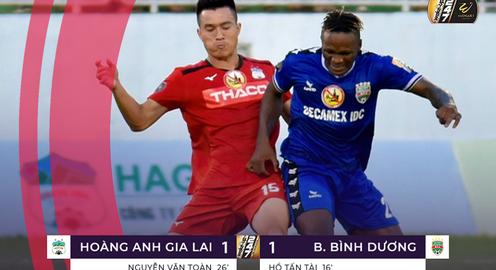 VIDEO Highlights: Hoàng Anh Gia Lai 1–1 Becamex Bình Dương (Vòng 10 Wake-up 247 V.League 1-2019)