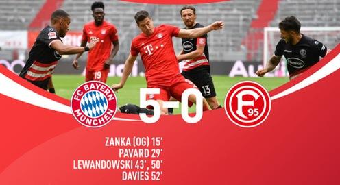 Bayern Munich 5-0 Dusseldorf: Chiến thắng hủy diệt