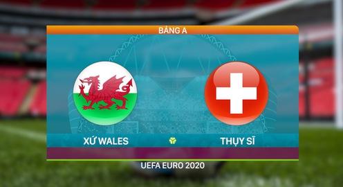 VIDEO Highlights: ĐT Xứ Wales 1-1 ĐT Thuỵ Sĩ   Bảng A UEFA EURO 2020