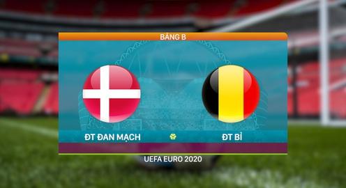 VIDEO Highlights ĐT Đan Mạch 1–2 ĐT Bỉ   Bảng B UEFA EURO 2020