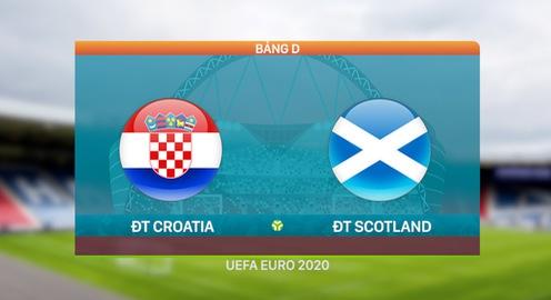 VIDEO Highlights: ĐT Croatia 3-1 ĐT Scotland | Bảng D UEFA EURO 2020