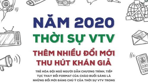 Năm 2020, Thời sự VTV thêm nhiều đổi mới thu hút khán giả