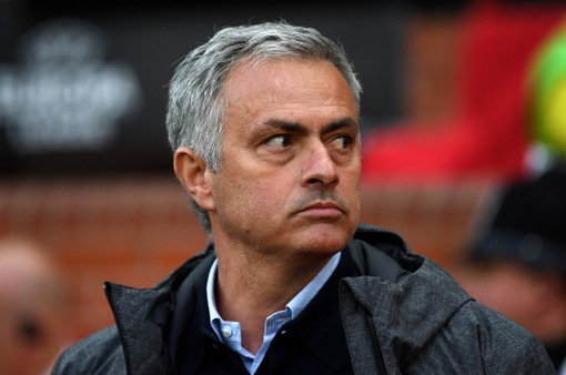 Bảng tử thần rập rình chờ Man Utd tại Champions League