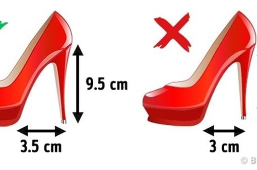 """Bỏ túi mẹo hay giúp các """"yêu nữ hàng hiệu"""" có đôi giày hoàn hảo"""