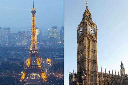 Người dân Anh đến thăm tháp Eiffel nhiều hơn tới Big Ben